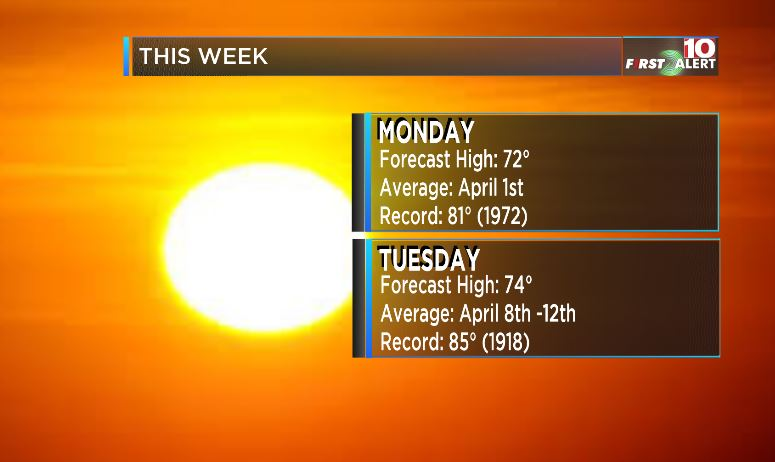 Warm Weather To Finish February - WIS First Alert Blog