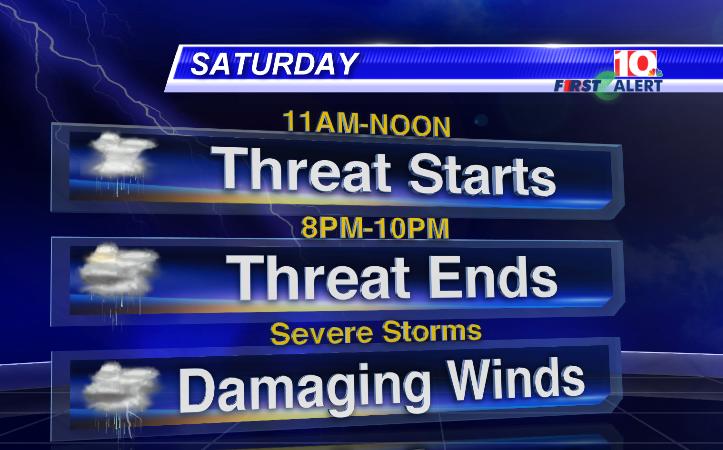 Severe Weather Threatens Saturday - WIS First Alert Blog