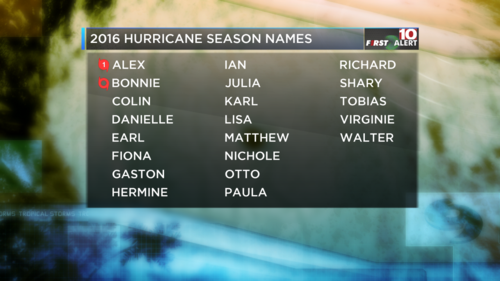 Hurricane Season Names 2016